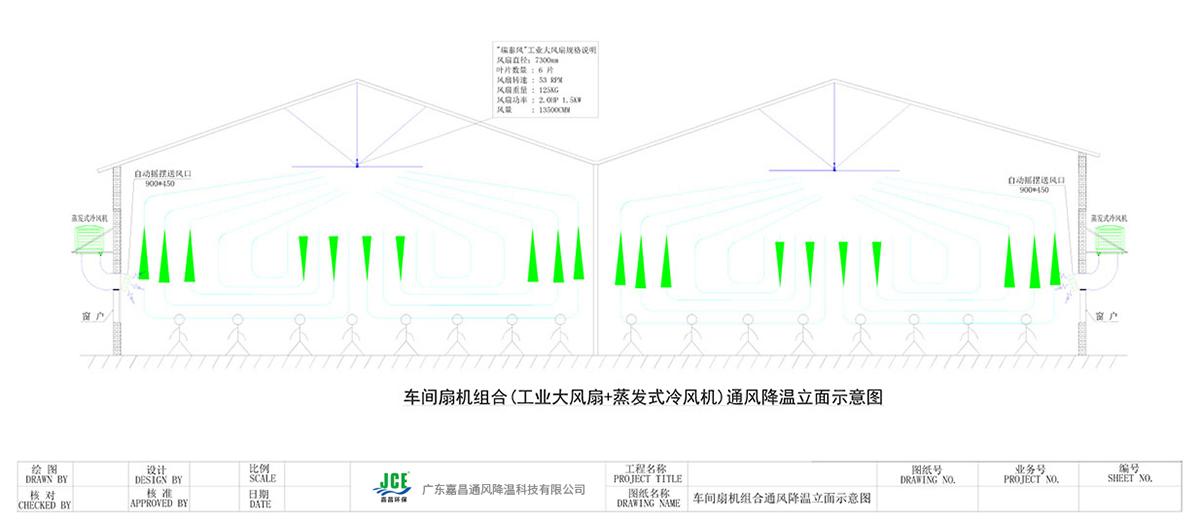 车间扇机组合(工业大ballbet网站+蒸发式冷风机)bb平台appballbet体育APP西甲立面示意图